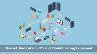 Photo of 3 Popular Types of Web Hosting Explained