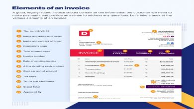 Photo of Complete Guide To Sales Invoice Software & Why Your Business Needs Them