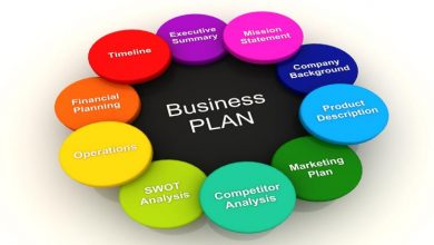 Photo of How does one create a business plan?