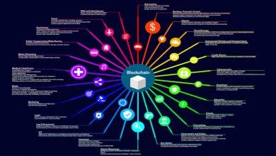 Photo of Innovative Blockchain Technology